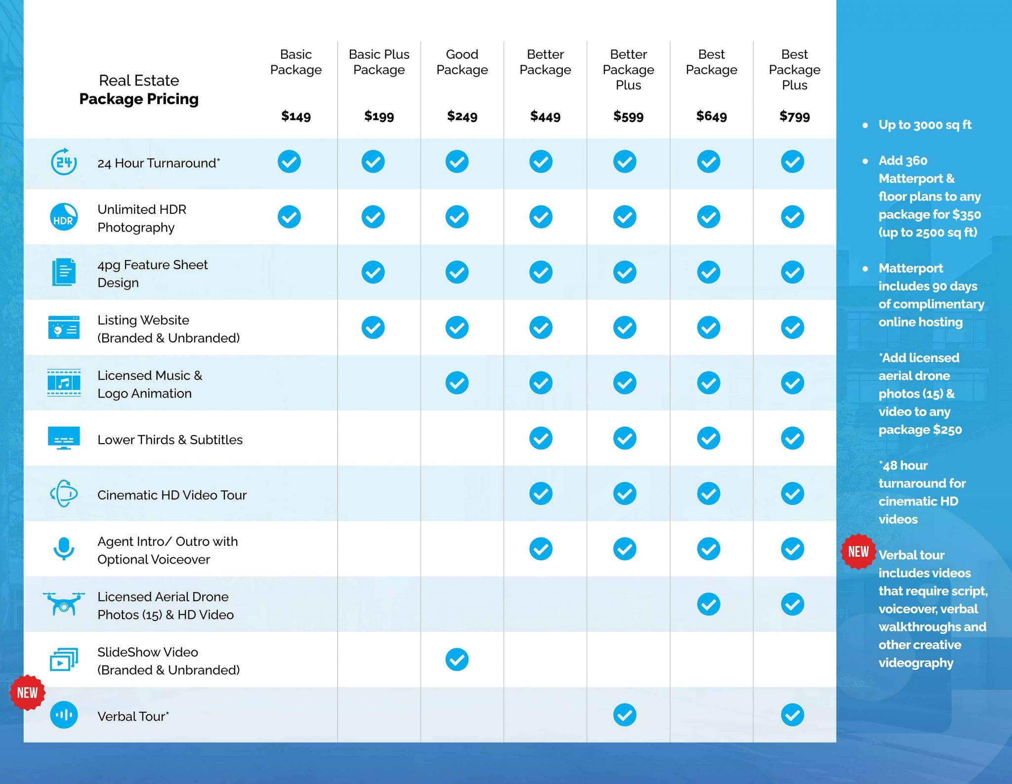 Calgary Pricing Guide (Jan 2021)2